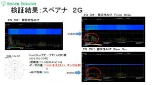 beam_ant2